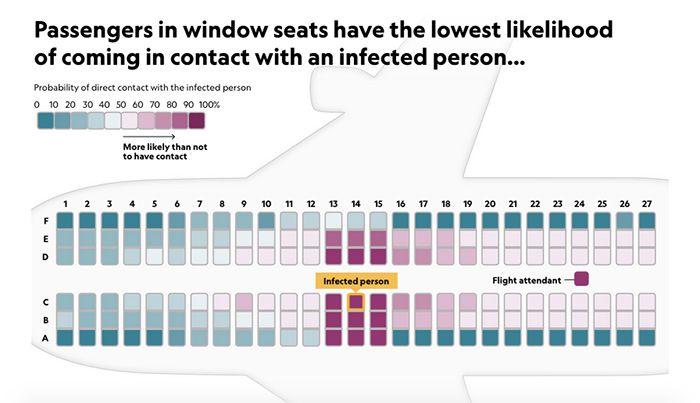 Mapa de asientos de un avión