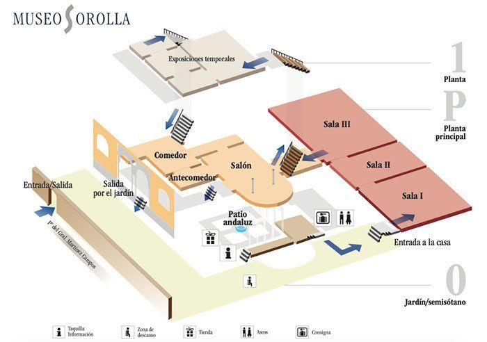 Mapa del Museo Sorolla y sus salas, Madrid