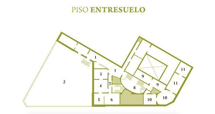 Piso Entresuelo del Museo Cerralbo