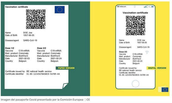 Certificado COVID - Unión Europea