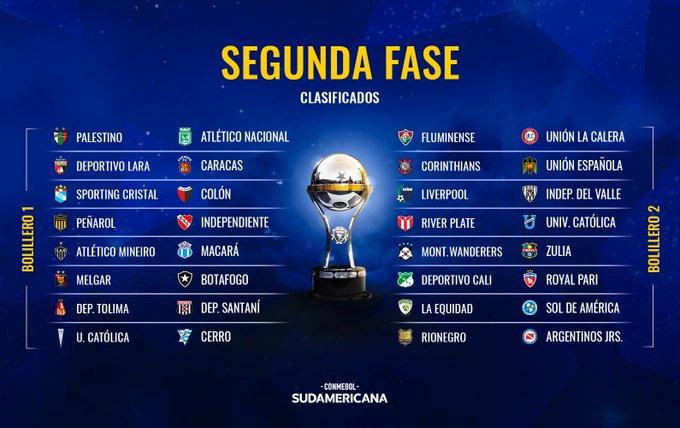 Copa Libertadores 2019: fixture de los octavos de final