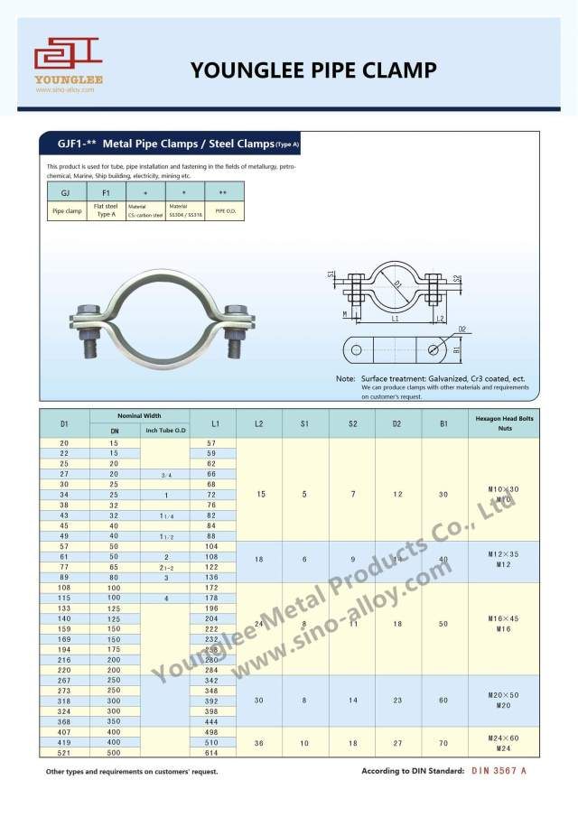 Metal-pipe-clamps-DIN3567-A