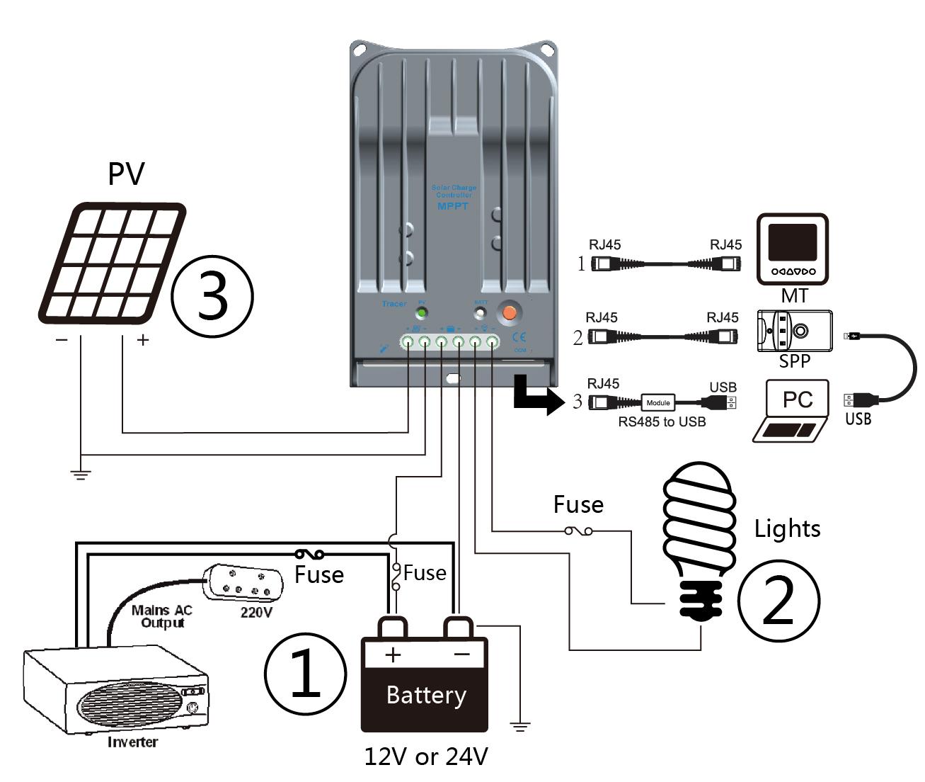 Tracer Bn Series Mppt Controller