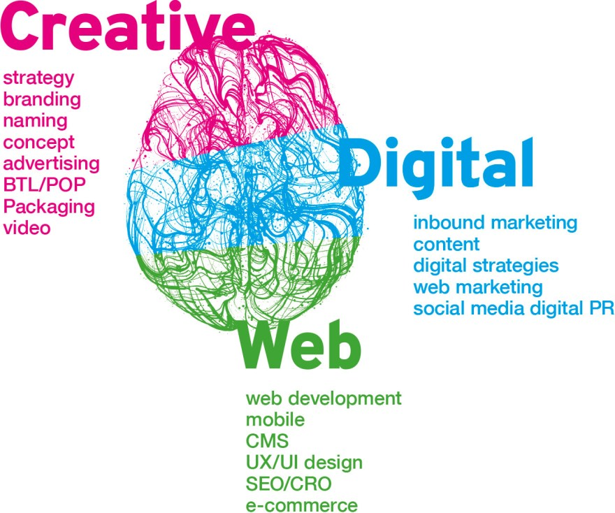 Creative_Digital_Web_Sintesi/HUB