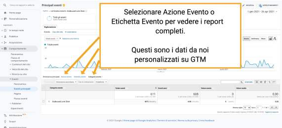 Event Category Label