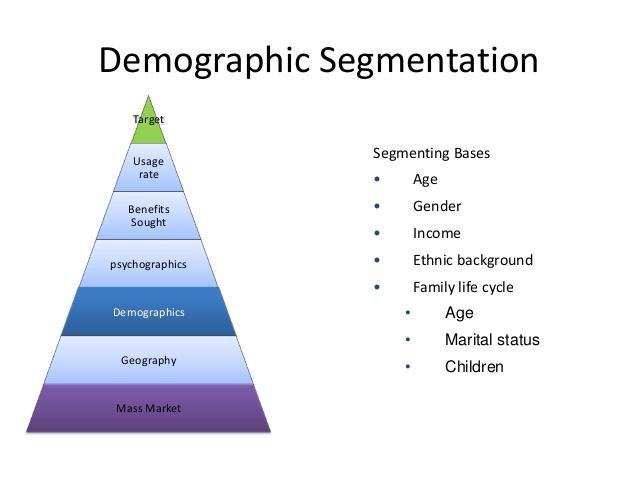 market-segmentation-strategies-in-telecoms-industry-12-638_1508266307490.jpg