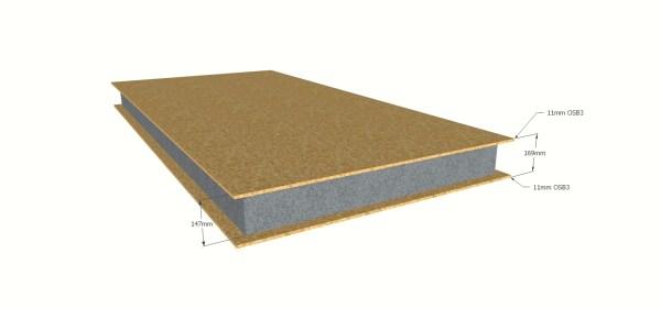 169mm Panel