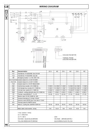 SIP 05231 Saturn 1010500F Screw Compressor Wiring Diagram