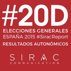 Encabezado - Resultados Autonomicos #20D - Sirac Communication