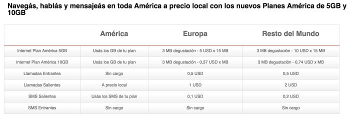 claro-plan-america-roaming