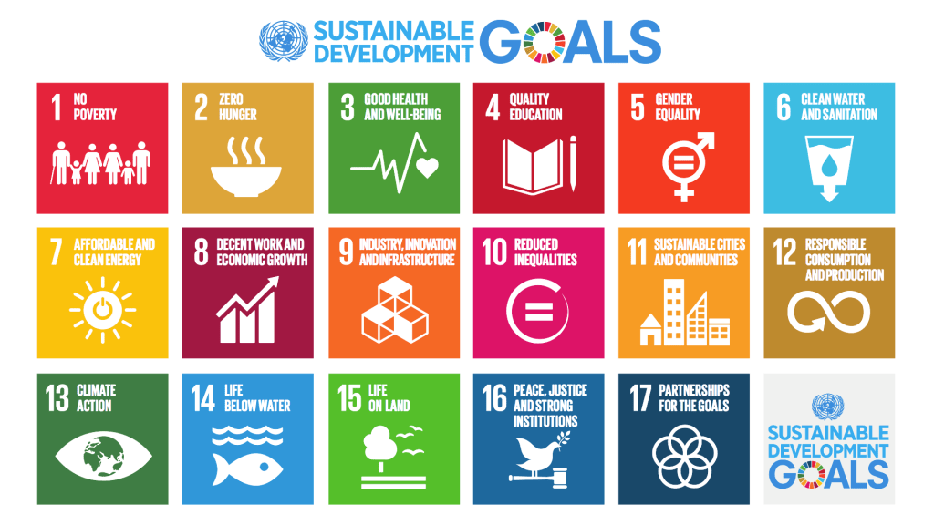 An infographic of the 17 sustainable development goals