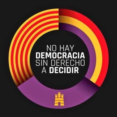 imagen a favor del derecho de autodeterminacion