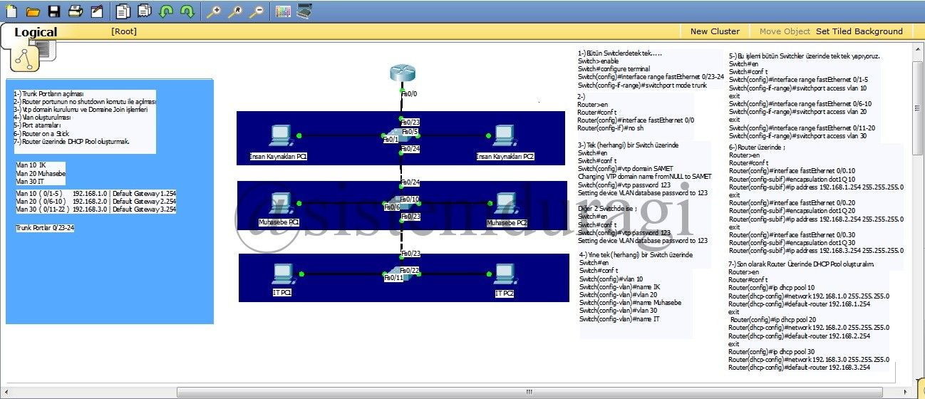 Cisco router on a stick sistem dura for Cisco show pool dhcp