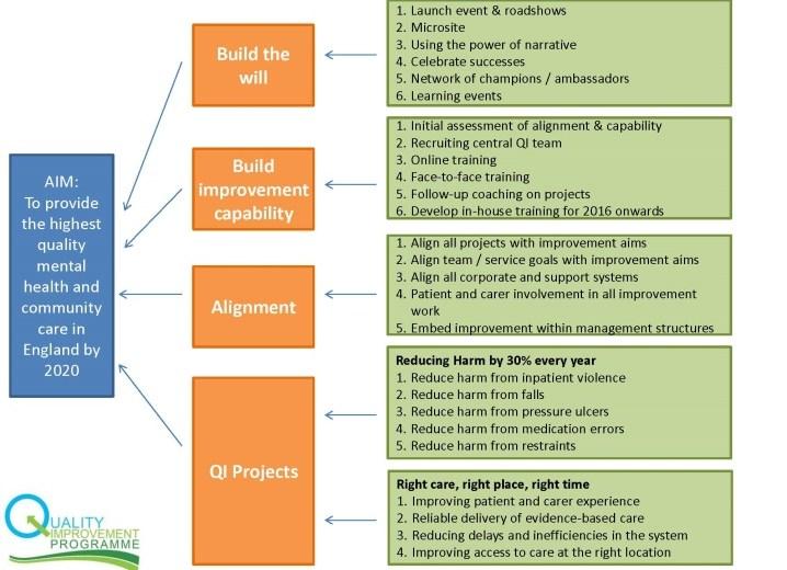ELFT 2 Driver Diagram