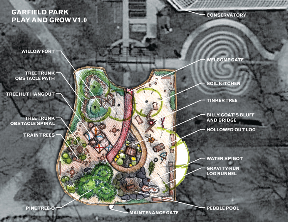 Natural Playground Design Garfield Park Play Amp Grow