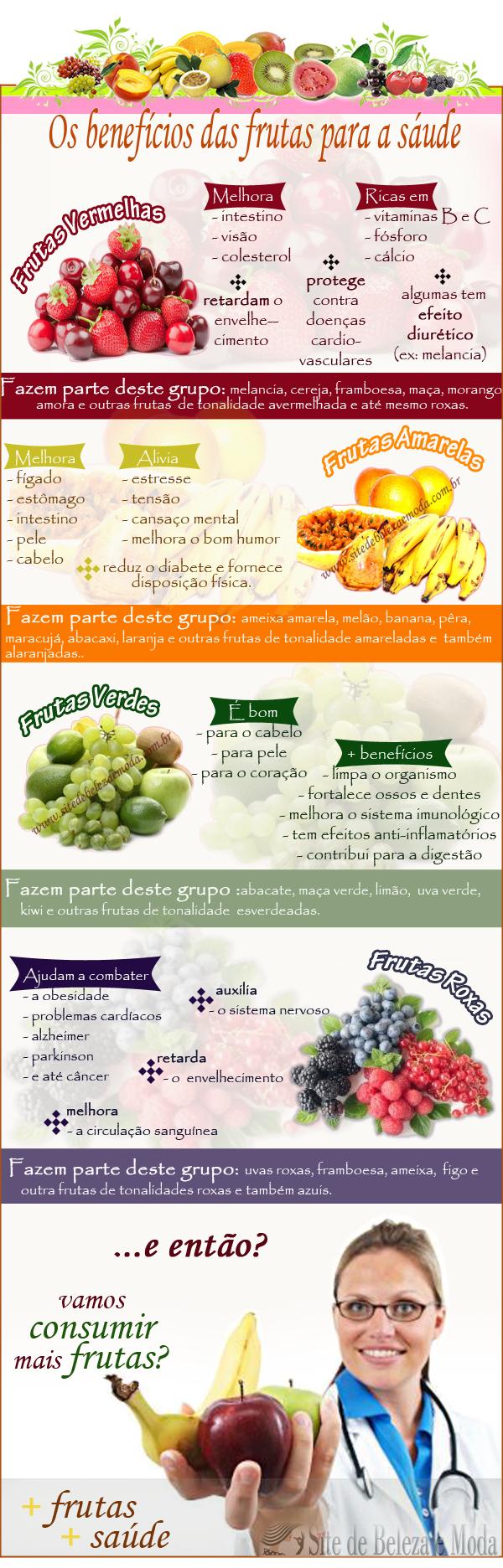 Infografico frutas