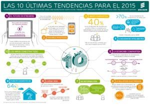 las-10-ltimas-tendencias-para-el-2015-1-638