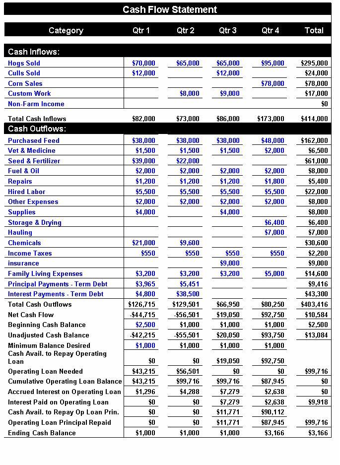 Download Cash Flow Statement Template   Gantt Chart Excel Template
