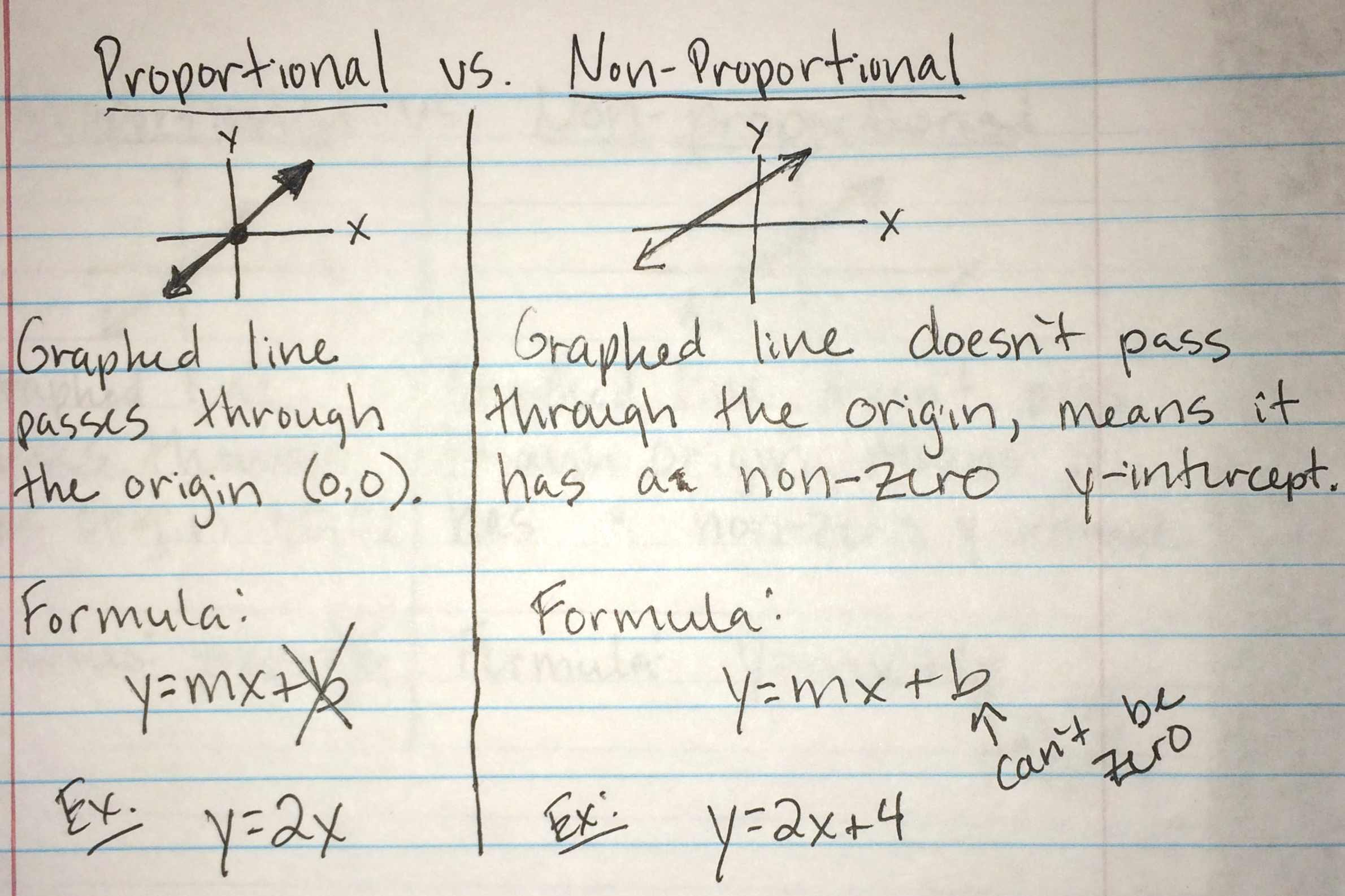 Unit 3 Proportional And Nonproportional Relationships