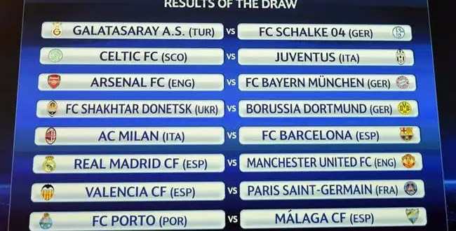 Calendario octavos de final de la Champions League