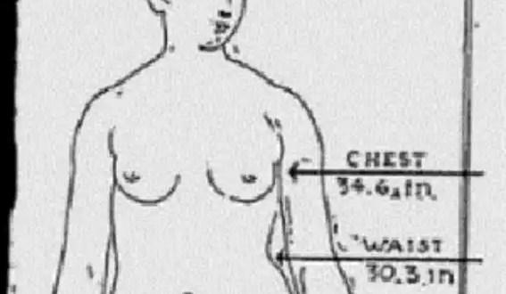 Las medidas perfectas de las mujeres hace un siglo