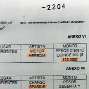 El gobierno le pagó 115 mil pesos a Víctor Heredia para el festival del 7D