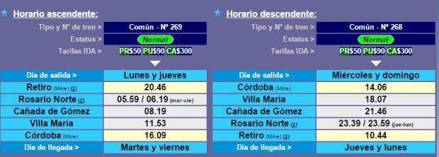Precios y horarios del tren Buenos Aires-Córdoba