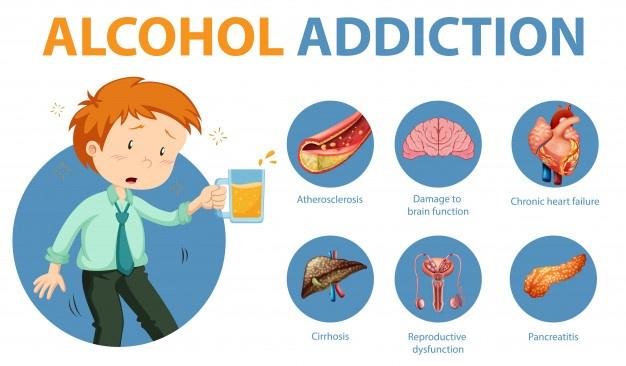 infografia-informacion-sobre-adiccion-al-alcohol-o-alcoholismo_1308-47050