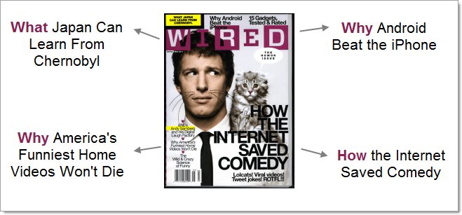 wired(1)
