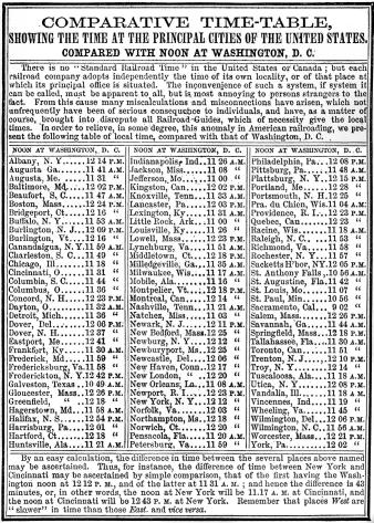 Comparative Time Table in 1857 (Source: Wikimedia Commons)