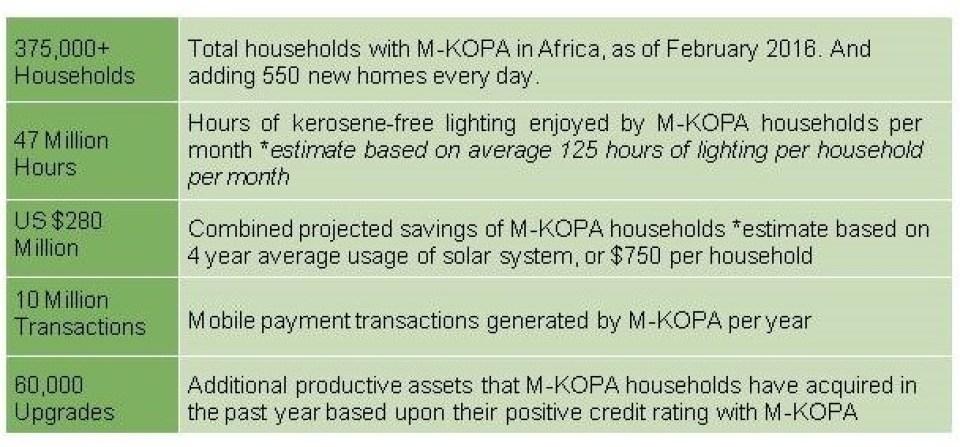 Kenya_solar4