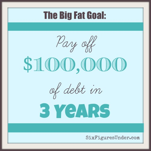 The Big Fat Goal: Pay off $100,000 of Debt in 3 Years