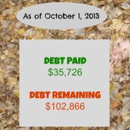 September 2013 Debt Repayment Progress Report