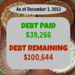 debt payoff stats dec 1 2013
