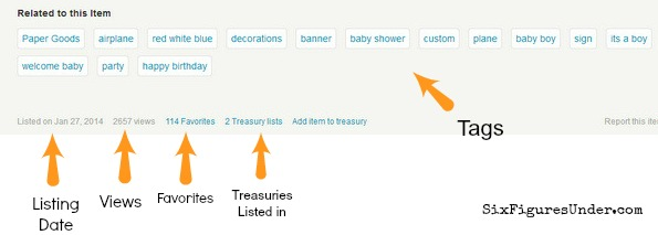 Market Research from Etsy Listing
