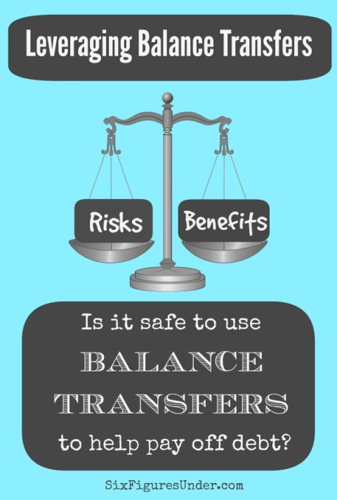 The good, the bad and the ugly of balance transfers. Is leveraging balance transfers a good idea for you? Is it safe to use balance transfers to help pay off debt?