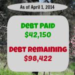 Debt payoff stats april 1 2014