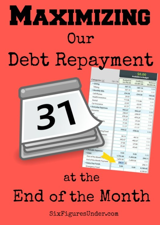 We used to just guess how much we could afford to pay toward our debt each month. Now, we budget every penny with YNAB at the beginning of the month and put every unspent penny toward debt at the end of the month. Come see how!