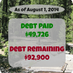 debt payoff stats Aug 1 2014