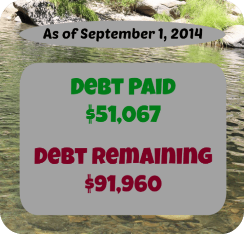 At SixFiguresUnder.com Personal Finance is made Public. Every month we will update you on our debt repayment as well as what we earned and spent. Here's August's report!