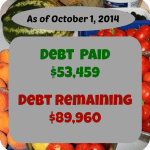 debt payoff stats oct 1 2014