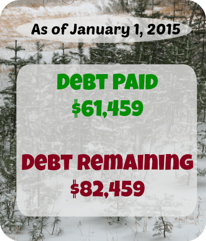 At Six Figures Under, we make our personal finances public. Here's a detailed report of our debt repayment and what we earn and spent in December.