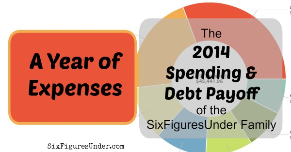 2014 Spending and Debt Payoff of the Six Figures Under Family