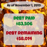 October 2015 Debt Repayment Progress Report