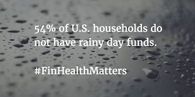 54% of US households do not have rainy day funds #FinHealthMatters