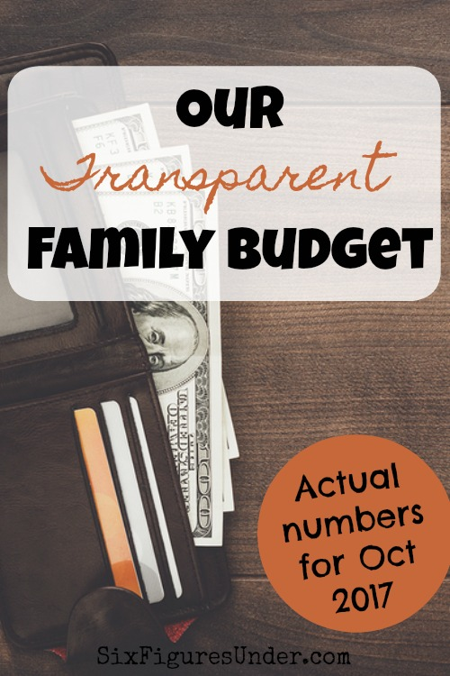 Family Budget | Transparent Budget | Budget with Real Numbers | Debt-Free