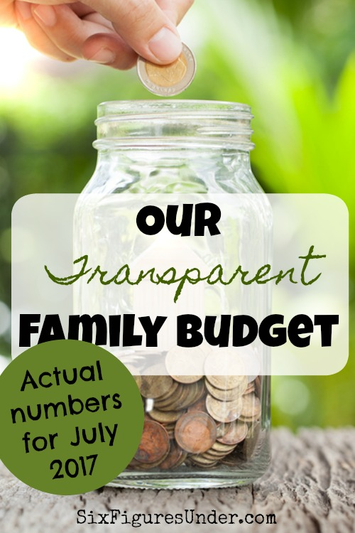 Family budget Report | Budget with Real Numbers } Transparent Family Budget