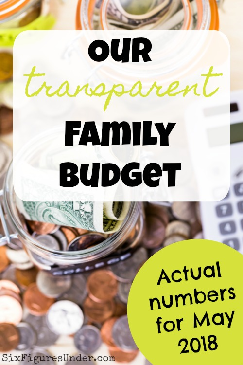 Want to see how a real family budgets in real life? This family of 7 shares all of the details of their family budget each month-- income, spending, and saving!