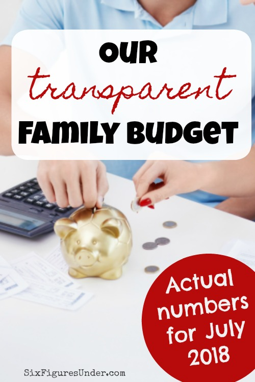 Need some inspiration to follow through with your own budget and financial goals? Take a look at this family's real budget and see how they're organizing their finances and spending their money each month.