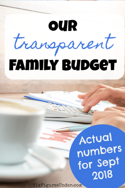 I love getting a peek at a real family's actual budget. This family of 7 shares what they earn, spend, and save each month, which really helps to give ideas of how we can set up our own budget.